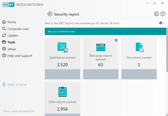 ESET NOD32 Antivirus 2021 Crack + License Key Download [Latest]