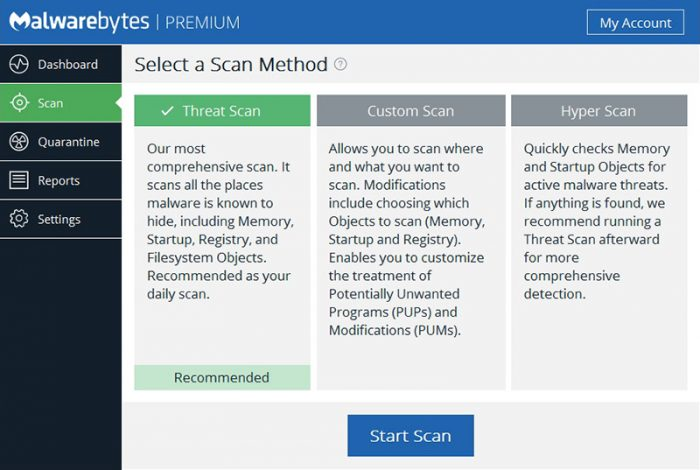 Malwarebytes Anti-Malware 4.2.3.203 Crack + License Key 2021